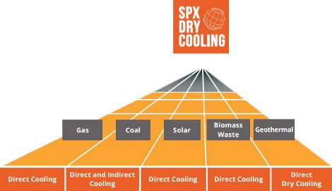 paharpur-spx-dry-cooling.jpg
