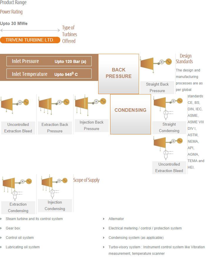 triveni-turbines-01.jpg